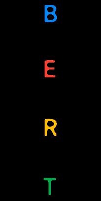 Posicionamiento SEO: Algoritmo BERT