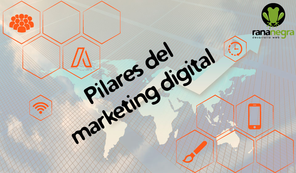 Diseño web y posicionamiento SEO, pilares del marketing digital