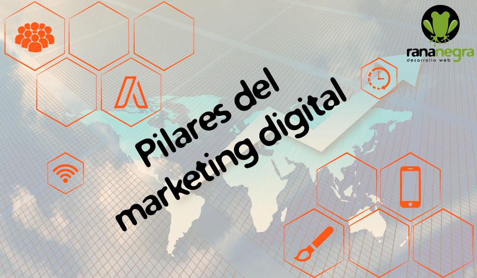 Diseño web y posicionamiento SEO, pilares del marketing digital