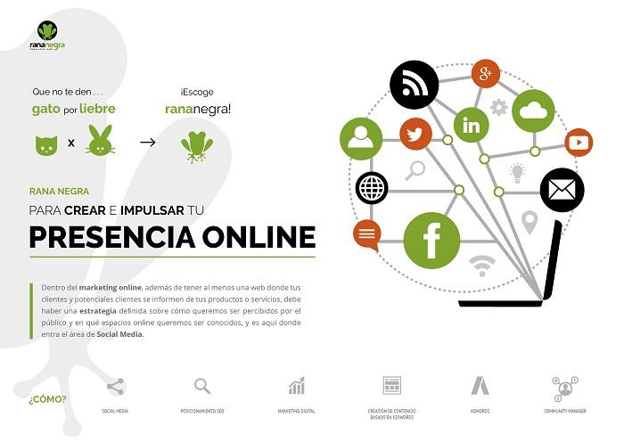 ¿Qué es el Marketing Digital y porqué es importante para tu empresa?