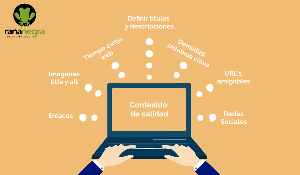 Optimizar sitio web - posicionamiento SEO
