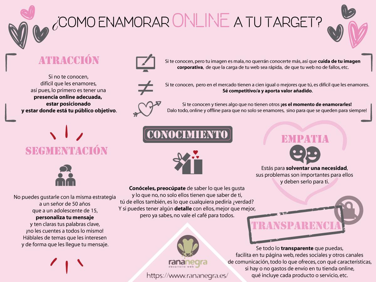¿Cómo enamorar online a tu target?